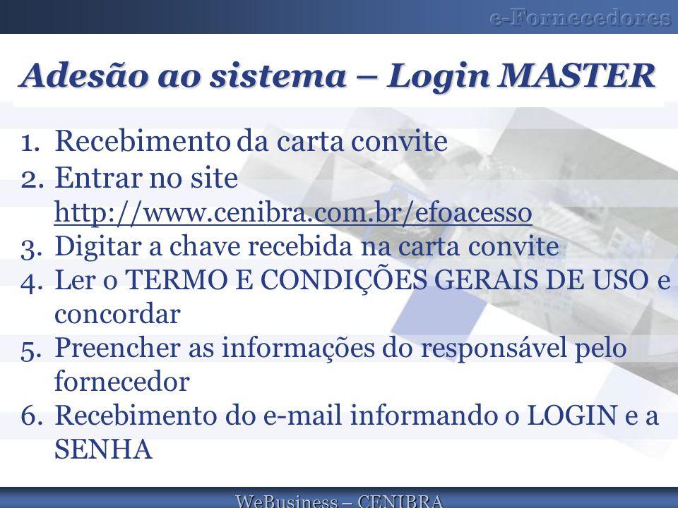 Adesão ao sistema – Login MASTER