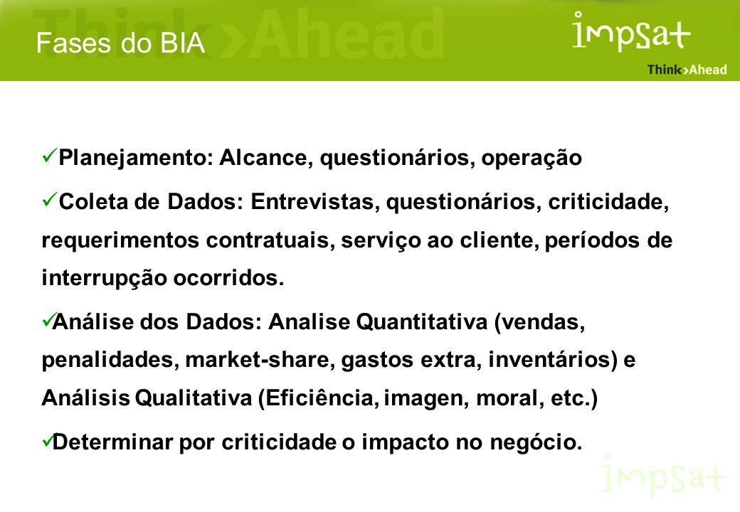 Fases do BIA Planejamento: Alcance, questionários, operação