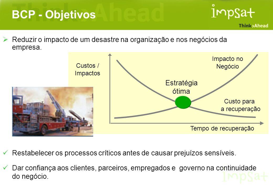 Reduzir o impacto de um desastre na organização e nos negócios da empresa.