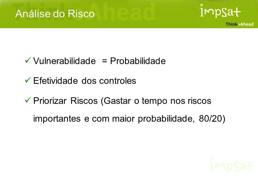 Análise do Risco Vulnerabilidade = Probabilidade