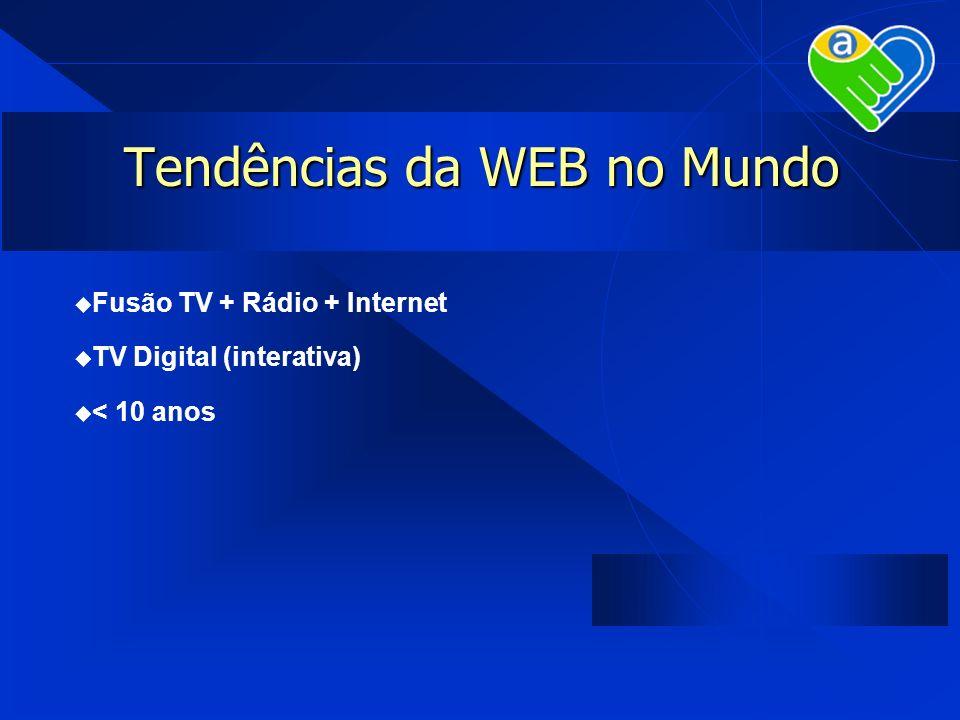 Tendências da WEB no Mundo