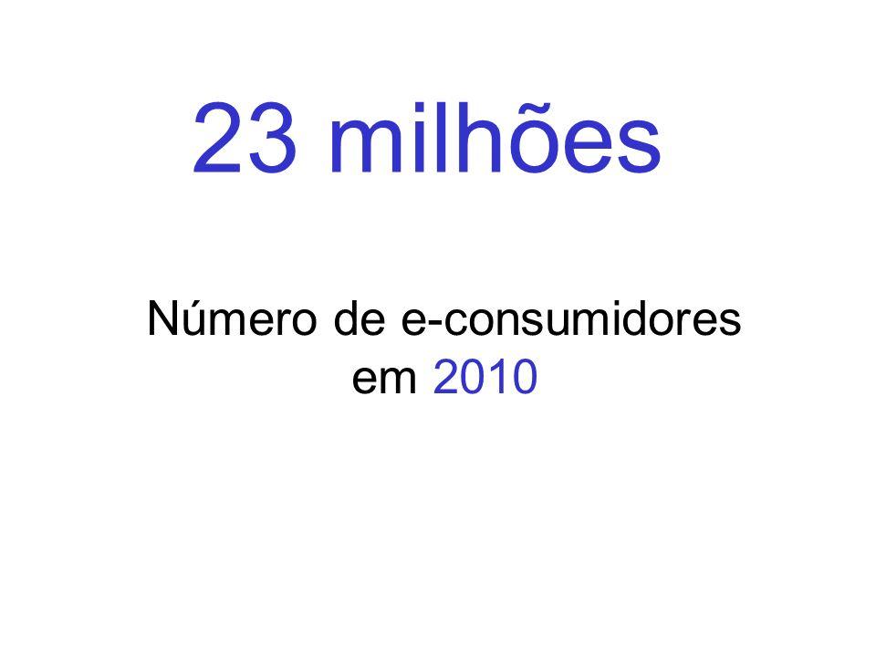 Número de e-consumidores em 2010