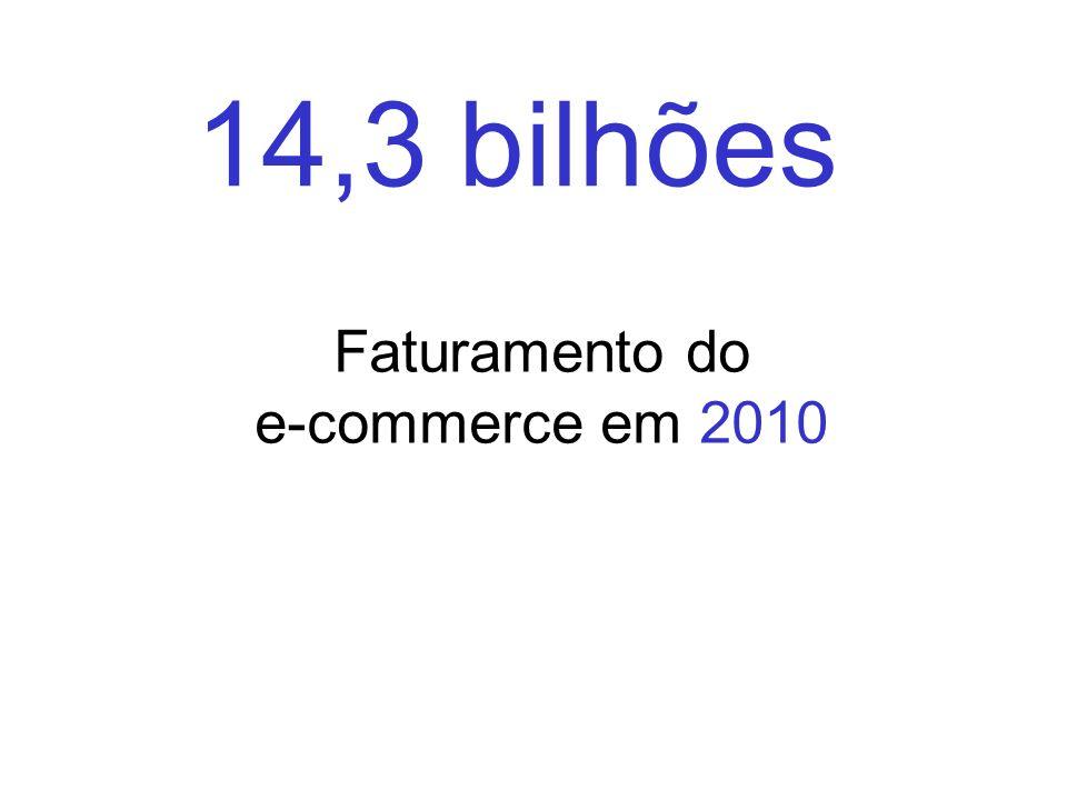 Faturamento do e-commerce em 2010