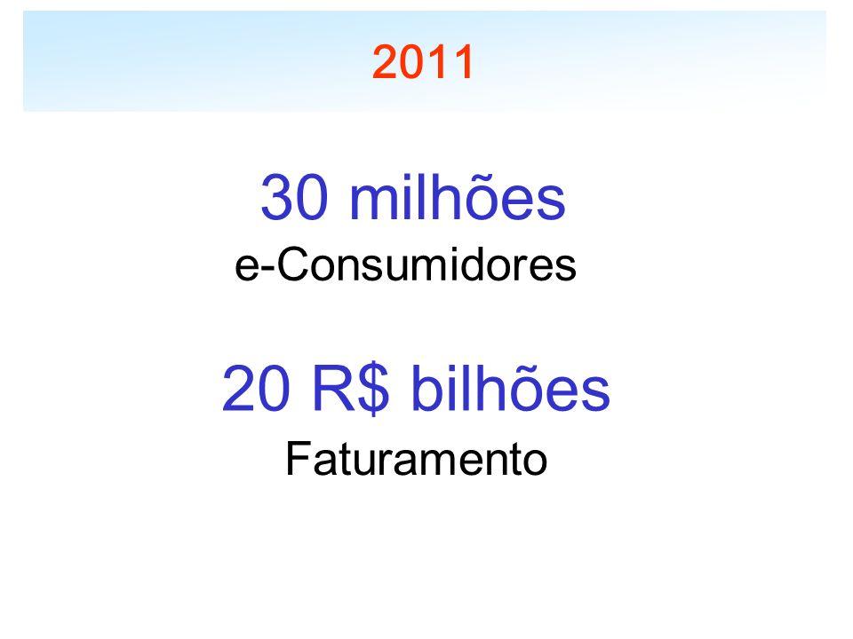 2011 30 milhões e-Consumidores 20 R$ bilhões Faturamento
