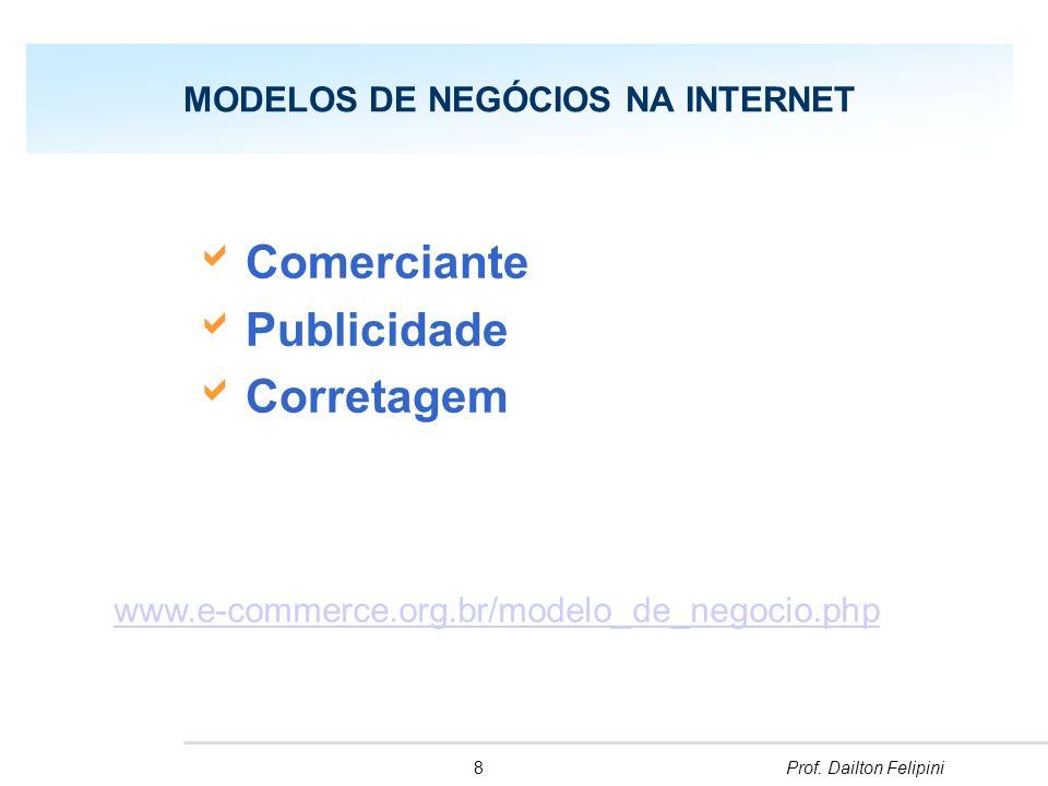 MODELOS DE NEGÓCIOS NA INTERNET