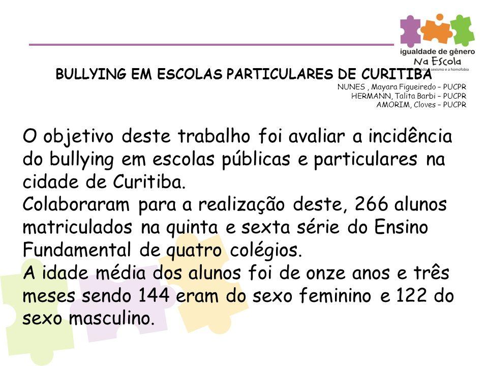 BULLYING EM ESCOLAS PARTICULARES DE CURITIBA