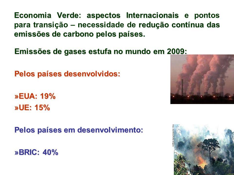 Economia Verde: aspectos Internacionais e pontos para transição – necessidade de redução contínua das emissões de carbono pelos países.