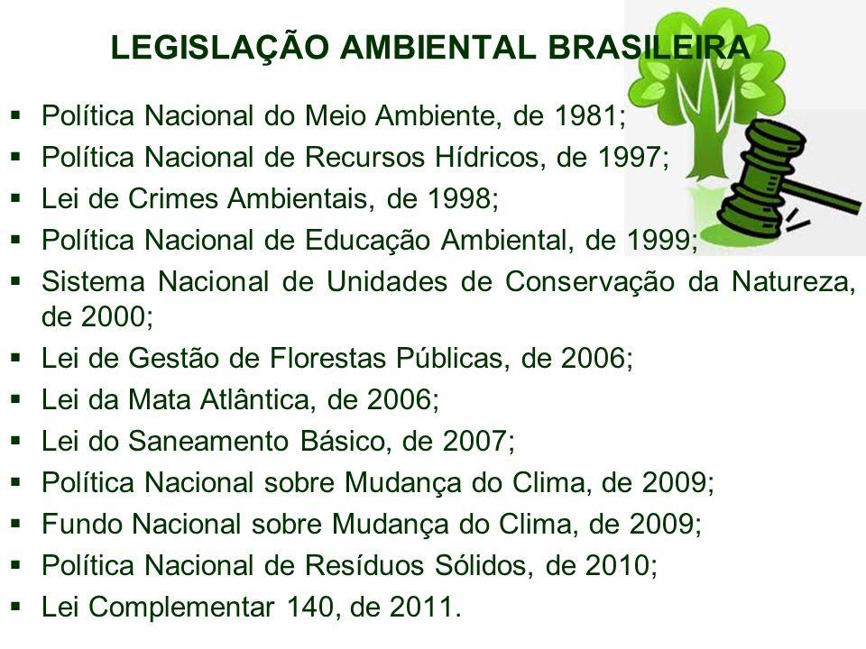 LEGISLAÇÃO AMBIENTAL BRASILEIRA