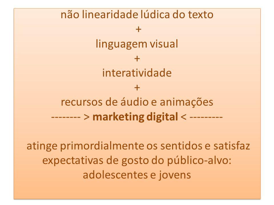 não linearidade lúdica do texto + linguagem visual + interatividade + recursos de áudio e animações -------- > marketing digital < --------- atinge primordialmente os sentidos e satisfaz expectativas de gosto do público-alvo: adolescentes e jovens .