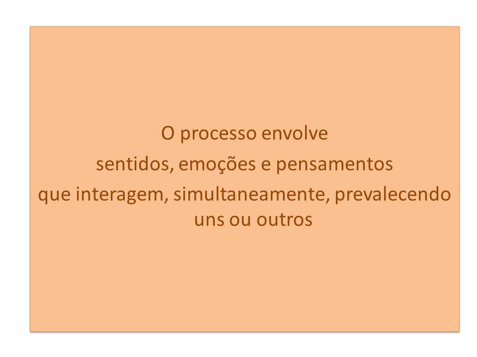 O processo envolve sentidos, emoções e pensamentos que interagem, simultaneamente, prevalecendo uns ou outros