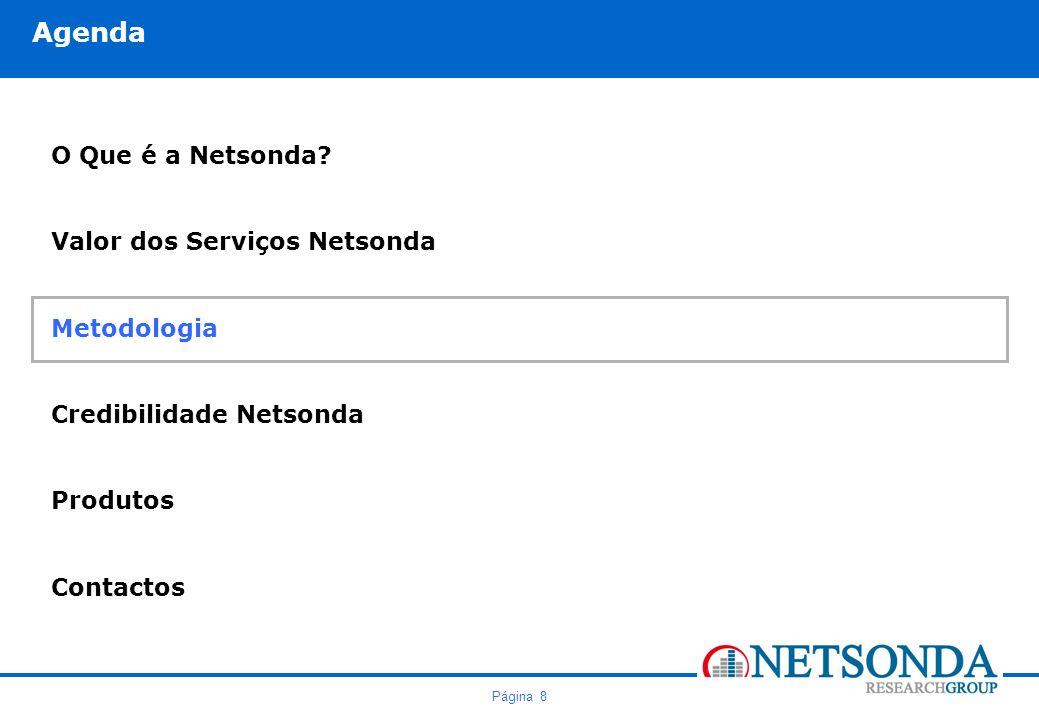 Agenda O Que é a Netsonda Valor dos Serviços Netsonda Metodologia