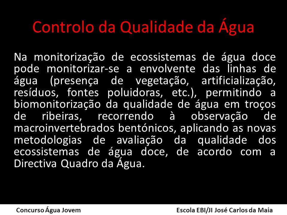 Controlo da Qualidade da Água