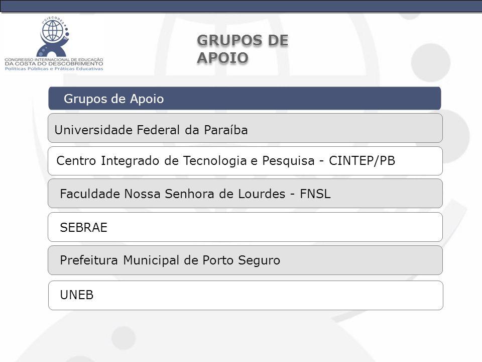 GRUPOS DE APOIO Grupos de Apoio Universidade Federal da Paraíba