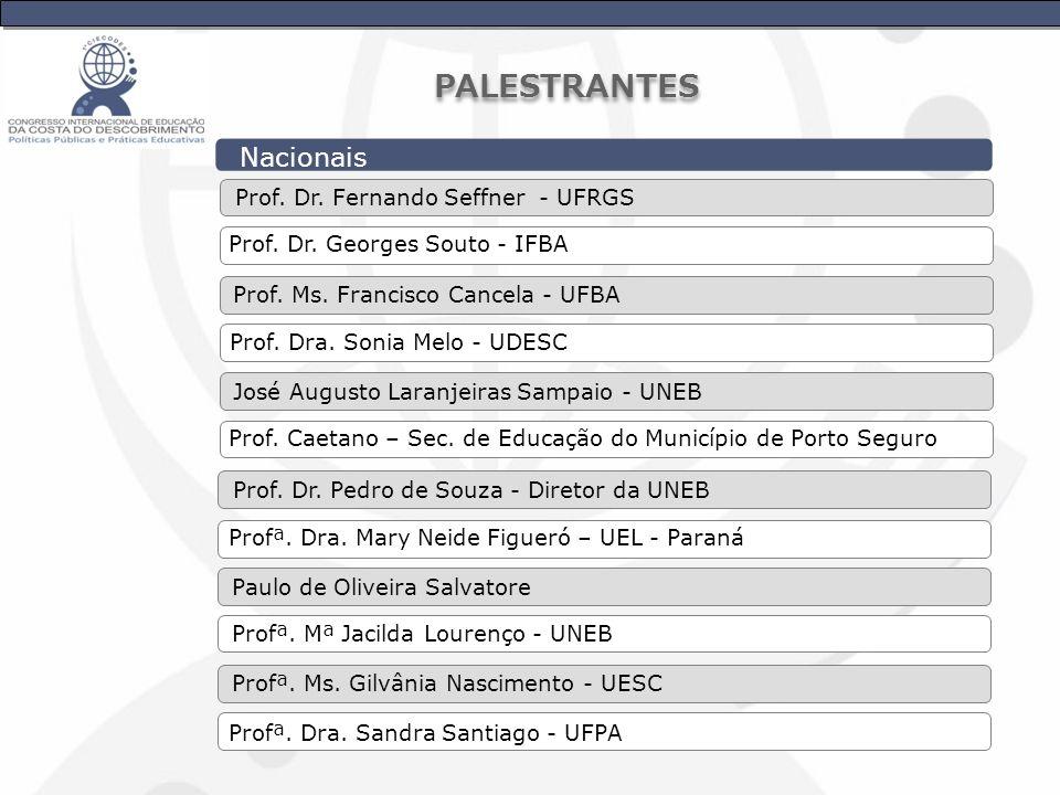 PALESTRANTES Nacionais Prof. Dr. Fernando Seffner - UFRGS
