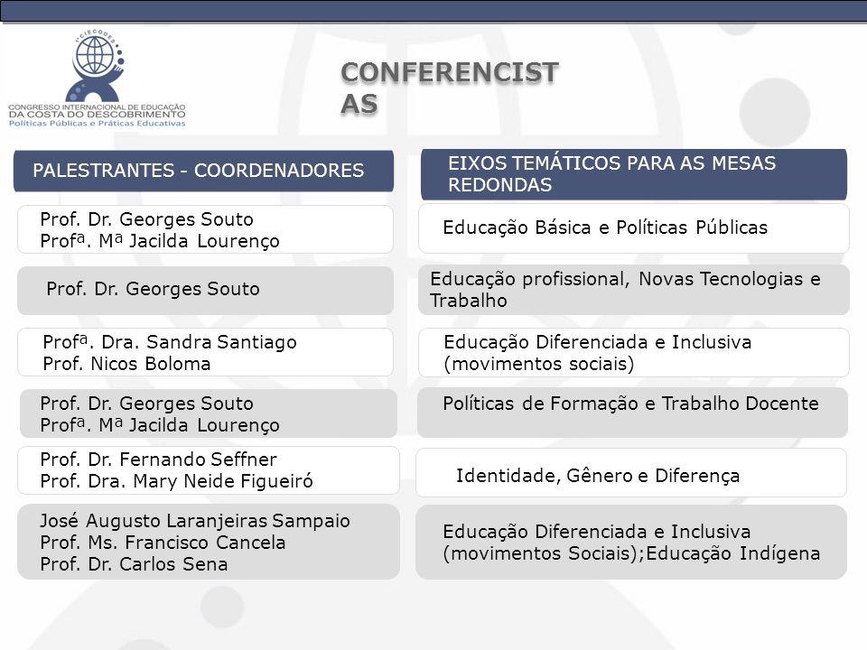 CONFERENCISTAS EIXOS TEMÁTICOS PARA AS MESAS REDONDAS