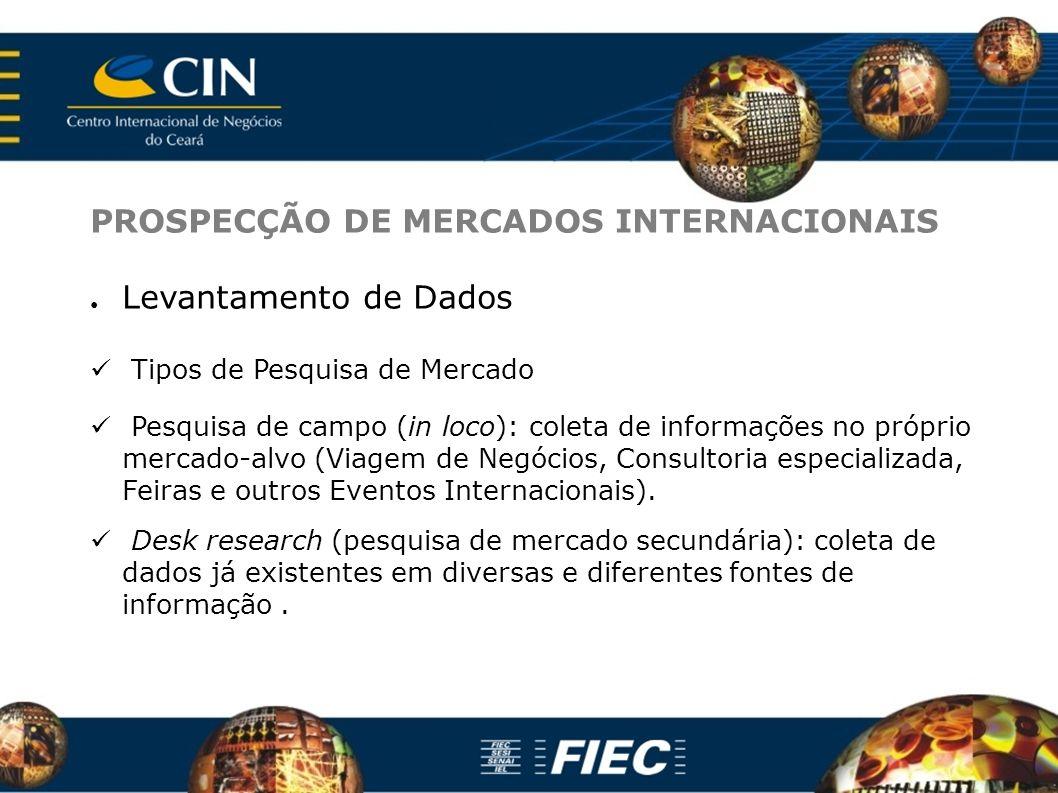 PROSPECÇÃO DE MERCADOS INTERNACIONAIS Levantamento de Dados