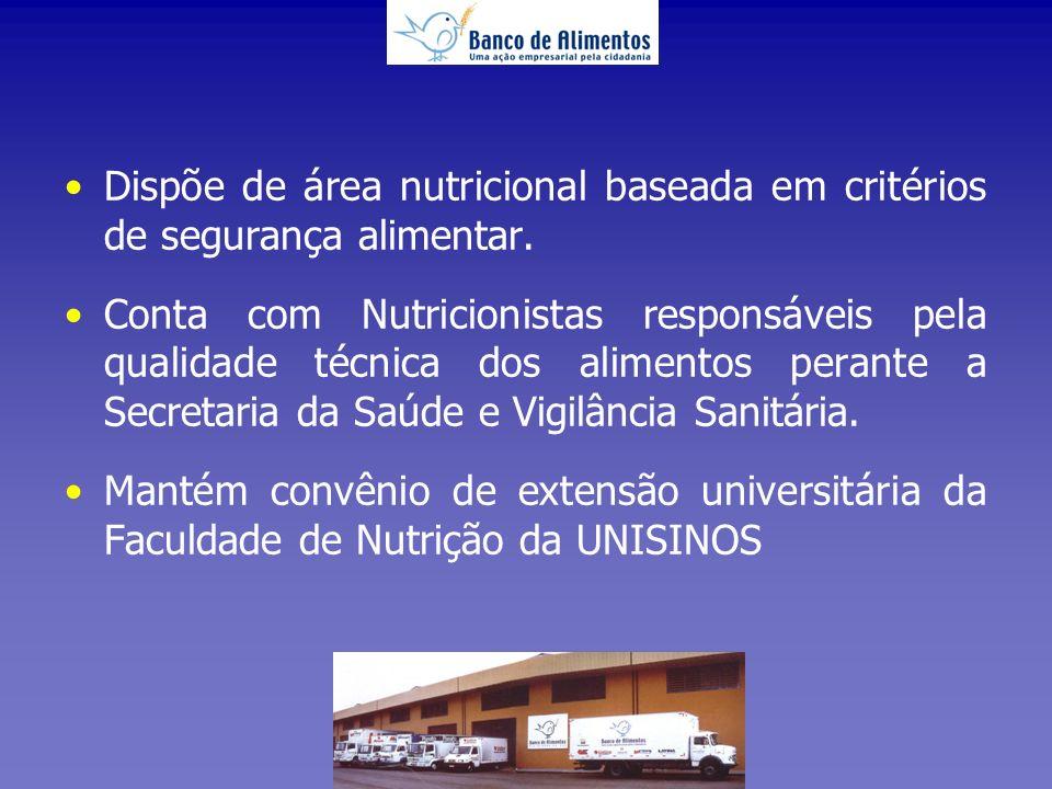 Dispõe de área nutricional baseada em critérios de segurança alimentar.