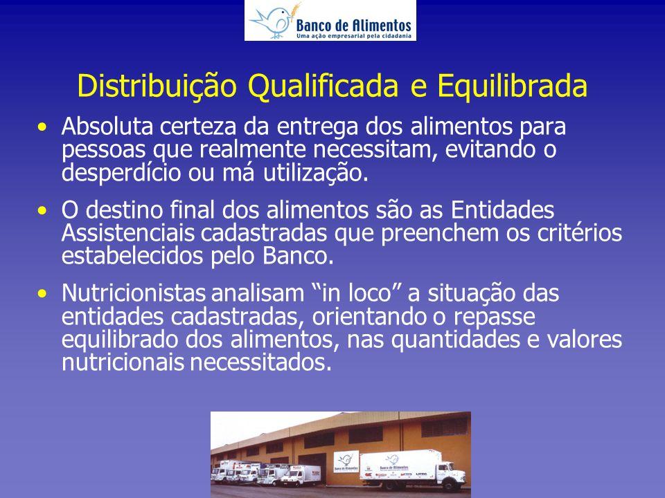 Distribuição Qualificada e Equilibrada