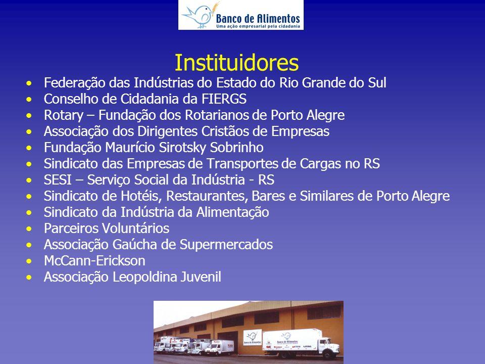 Instituidores Federação das Indústrias do Estado do Rio Grande do Sul