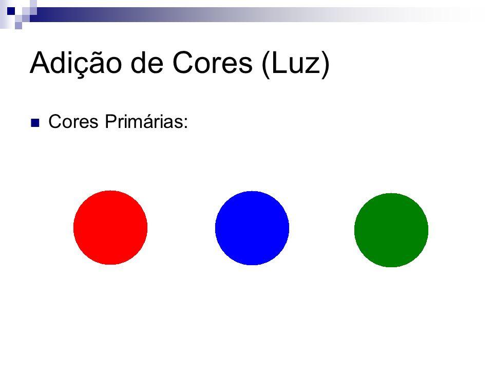 Adição de Cores (Luz) Cores Primárias: