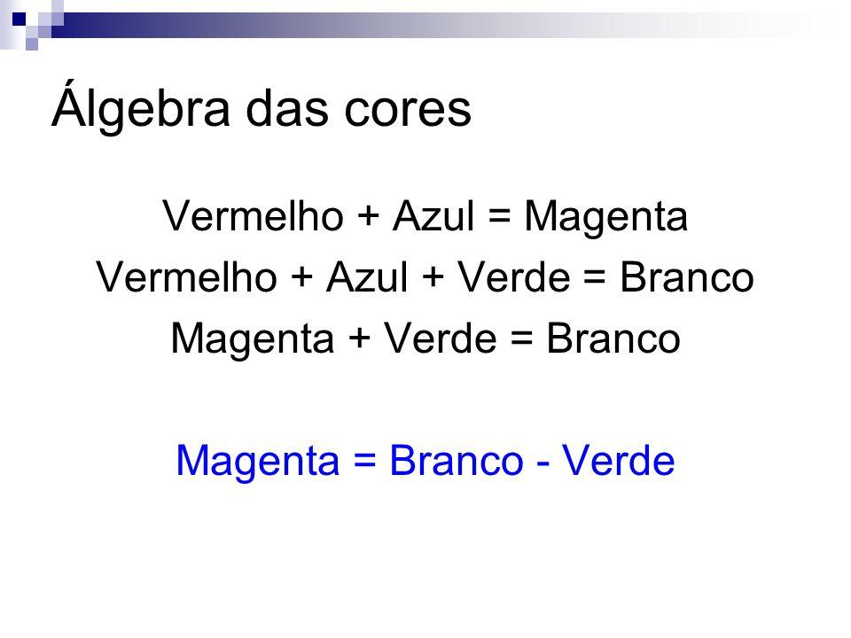 Álgebra das cores Vermelho + Azul = Magenta