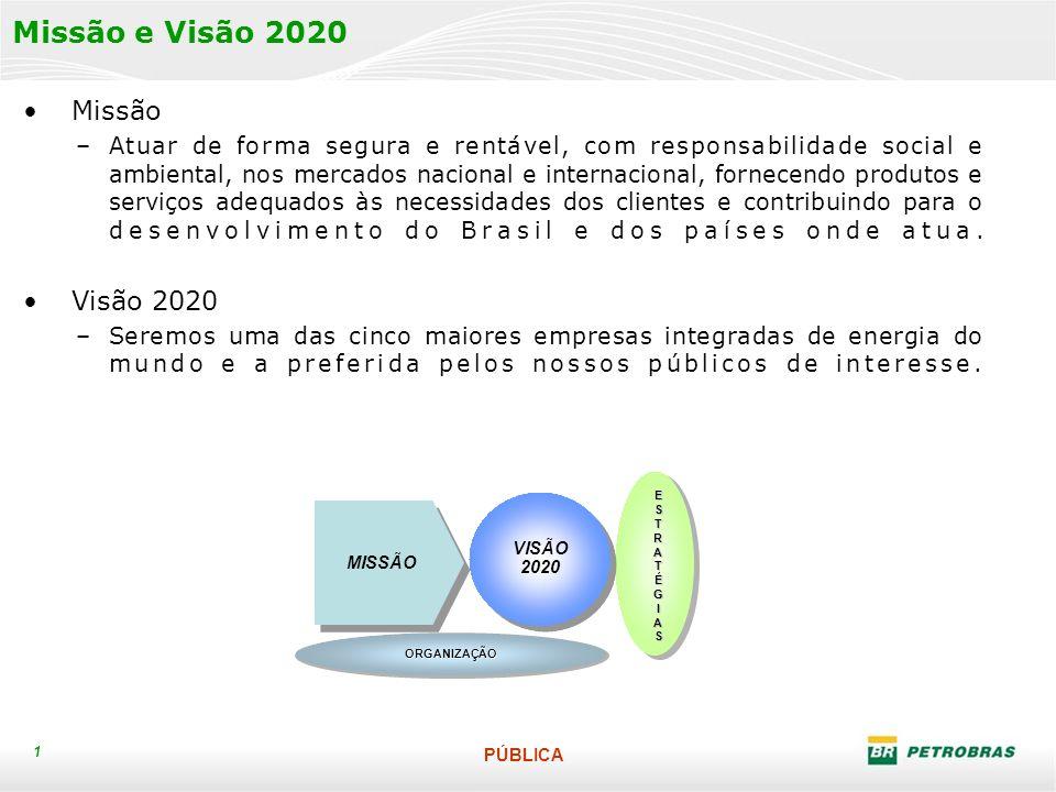 Atributos da Visão 2020 Forte presença internacional;