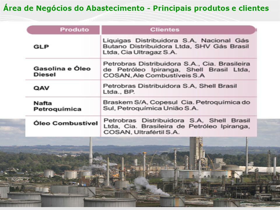 Área de Negócios do Abastecimento - Estrutura