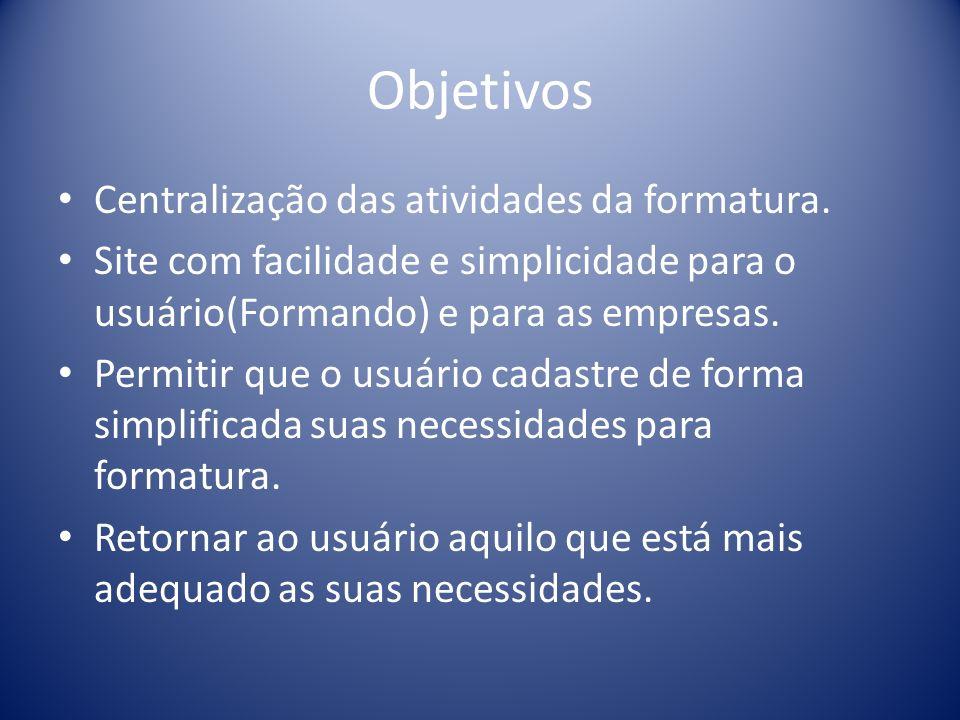 Objetivos Centralização das atividades da formatura.