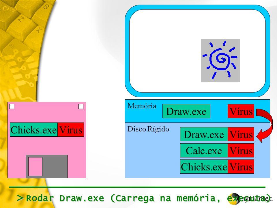 > Draw.exe Vírus Chicks.exe Vírus Draw.exe Vírus Calc.exe Vírus