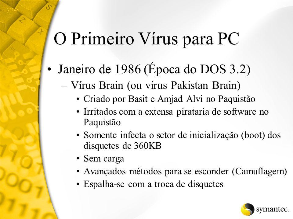 O Primeiro Vírus para PC