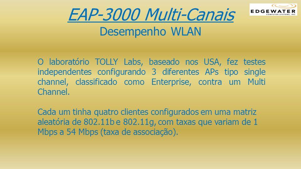 EAP-3000 Multi-Canais Desempenho WLAN