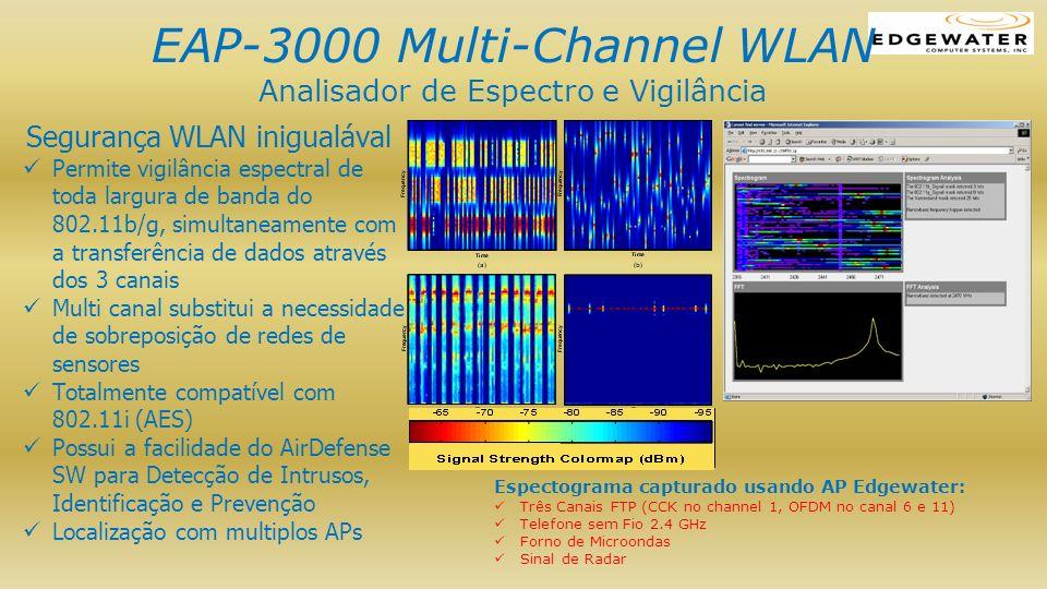 EAP-3000 Multi-Channel WLAN Analisador de Espectro e Vigilância