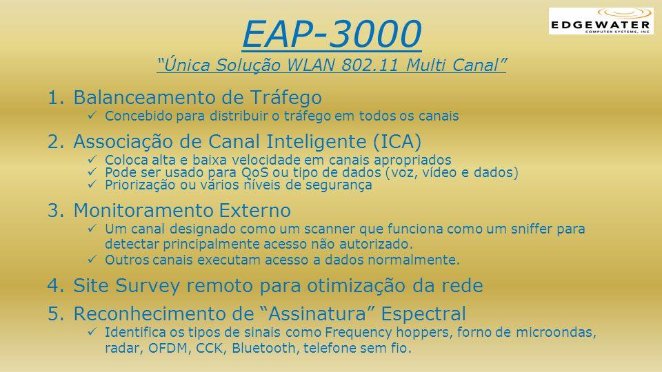 EAP-3000 Única Solução WLAN 802.11 Multi Canal
