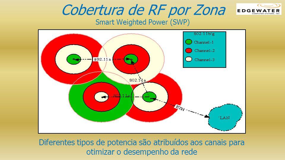 Cobertura de RF por Zona Smart Weighted Power (SWP)
