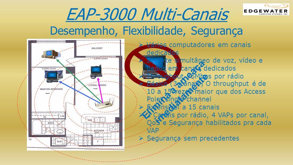 EAP-3000 Multi-Canais Desempenho, Flexibilidade, Segurança