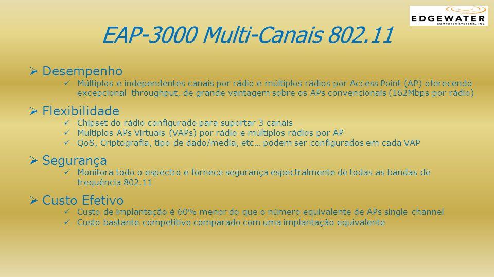 EAP-3000 Multi-Canais 802.11 Desempenho Flexibilidade Segurança