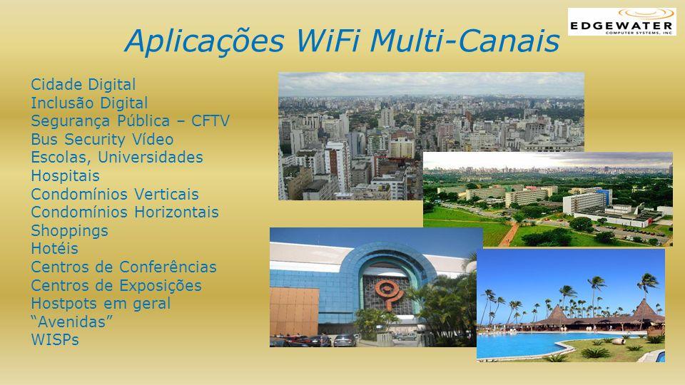 Aplicações WiFi Multi-Canais
