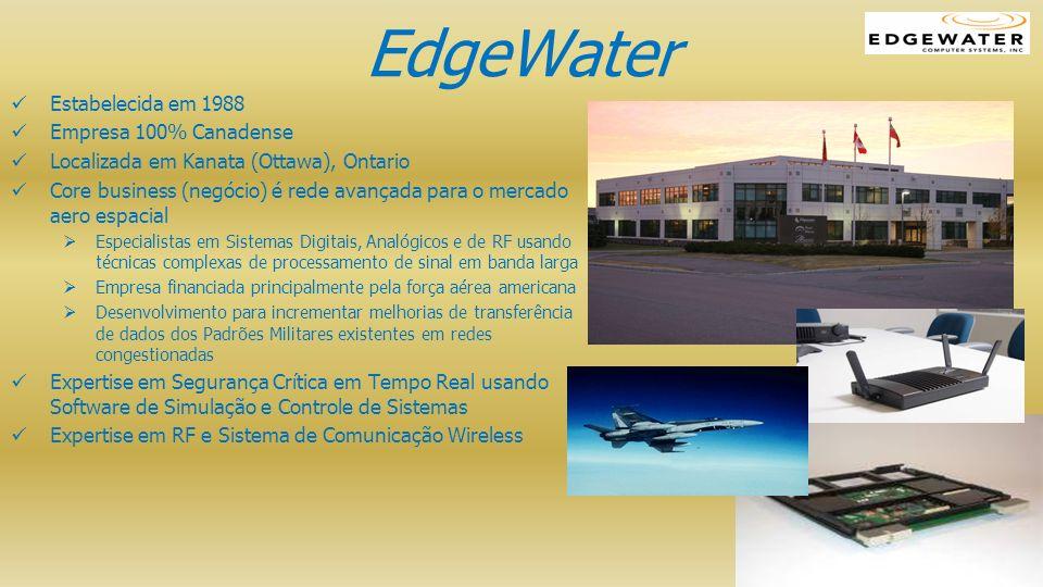 EdgeWater Estabelecida em 1988 Empresa 100% Canadense