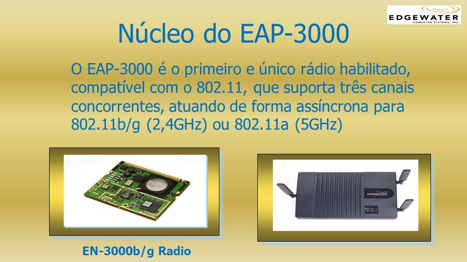 Núcleo do EAP-3000