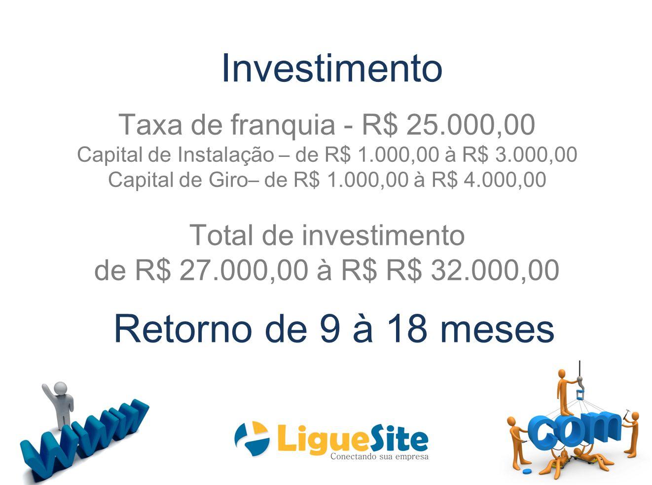 Investimento Retorno de 9 à 18 meses Taxa de franquia - R$ 25.000,00