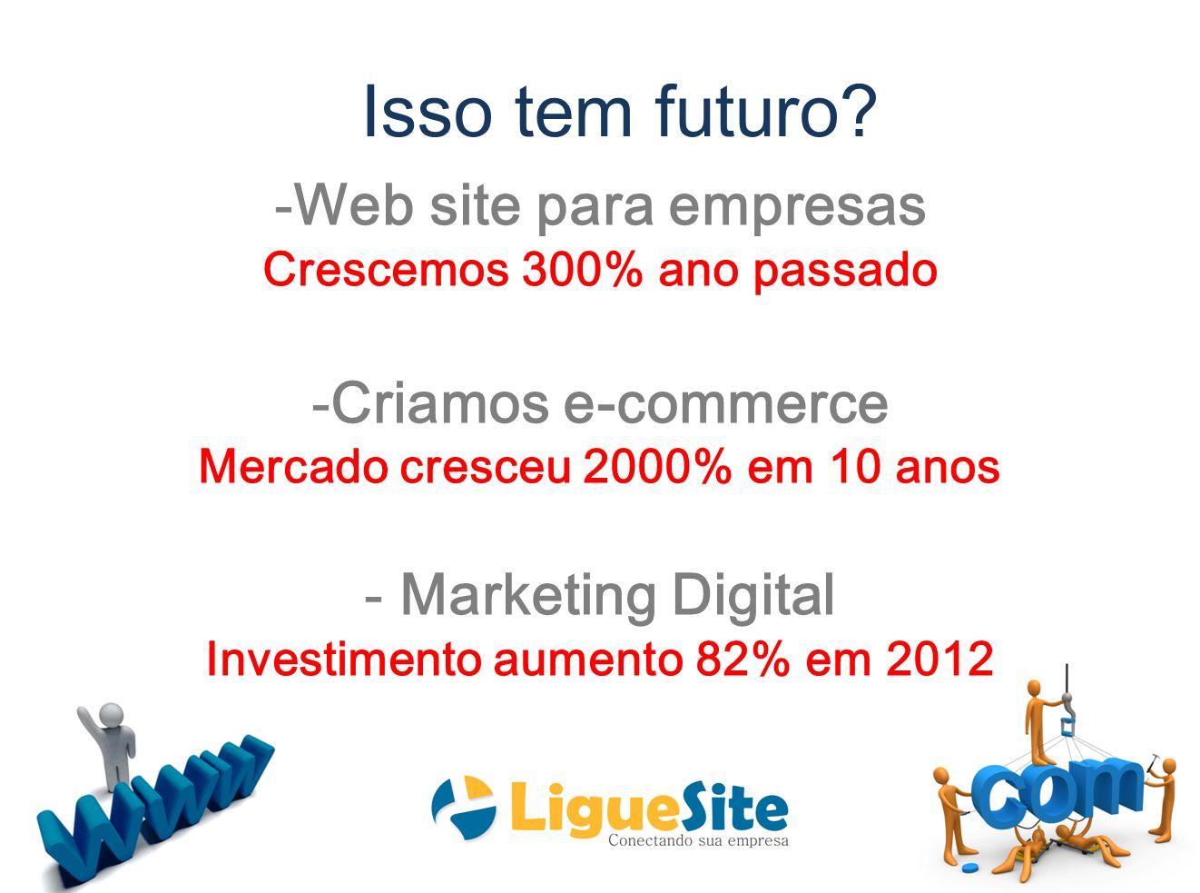 Isso tem futuro Web site para empresas Criamos e-commerce
