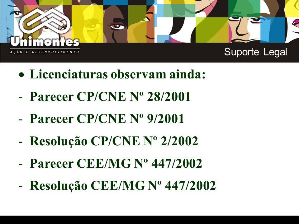 Licenciaturas observam ainda: Parecer CP/CNE Nº 28/2001