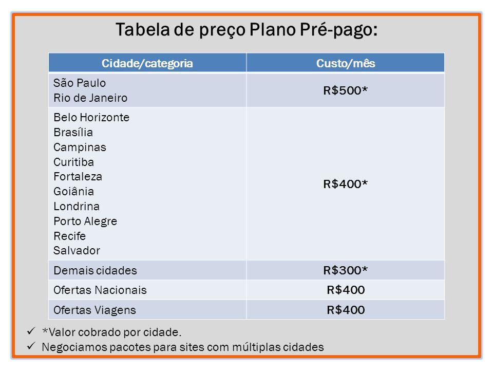 Tabela de preço Plano Pré-pago: