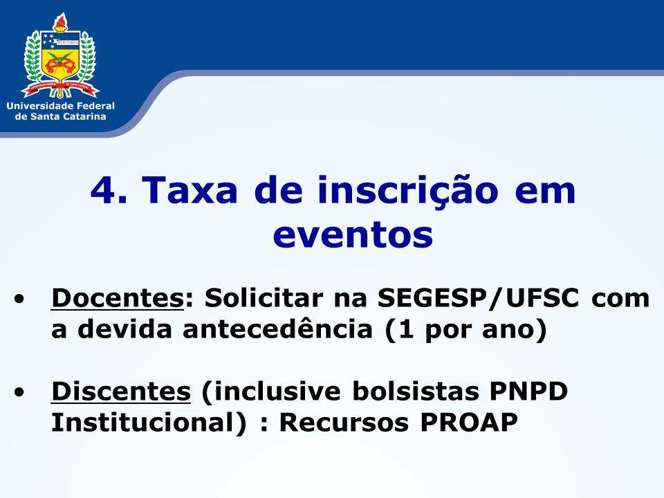 4. Taxa de inscrição em eventos