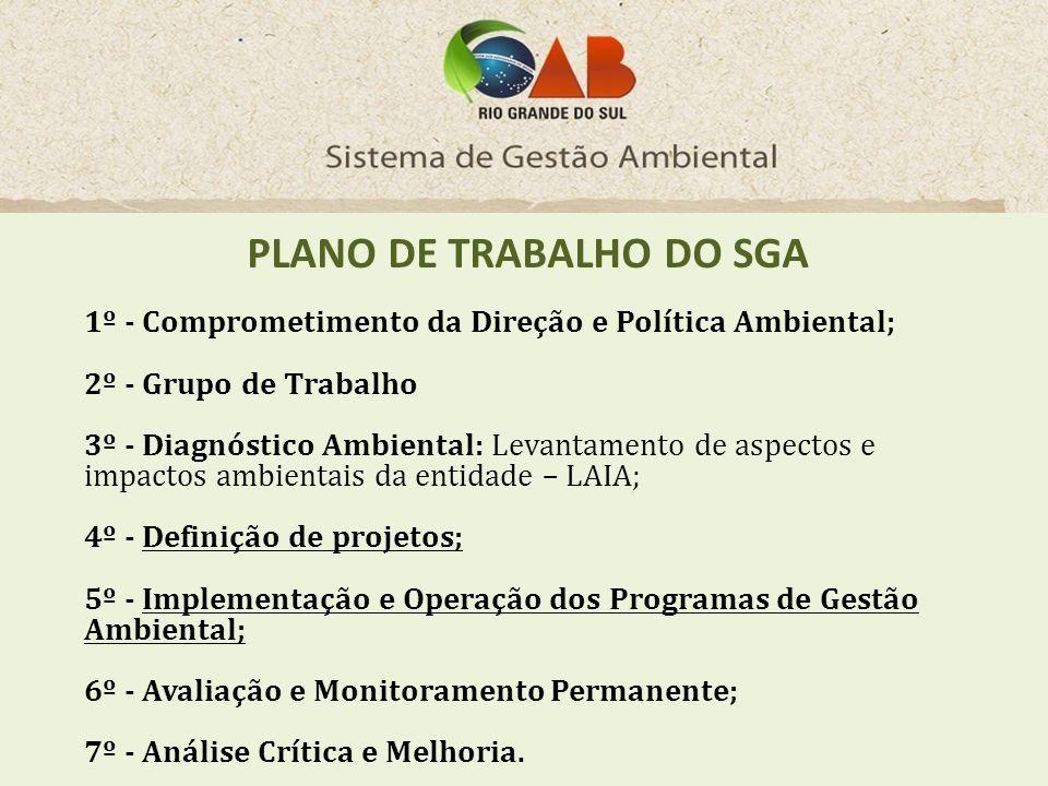 PLANO DE TRABALHO DO SGA