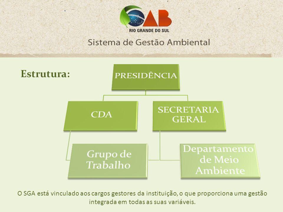 Departamento de Meio Ambiente