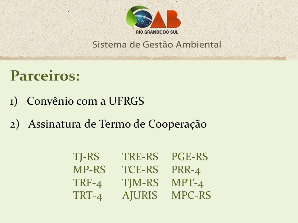 Parceiros: Convênio com a UFRGS 2) Assinatura de Termo de Cooperação