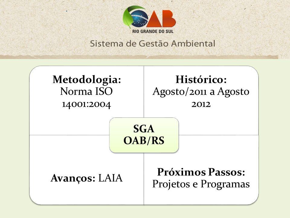 Metodologia: Norma ISO 14001:2004 Histórico: Agosto/2011 a Agosto 2012