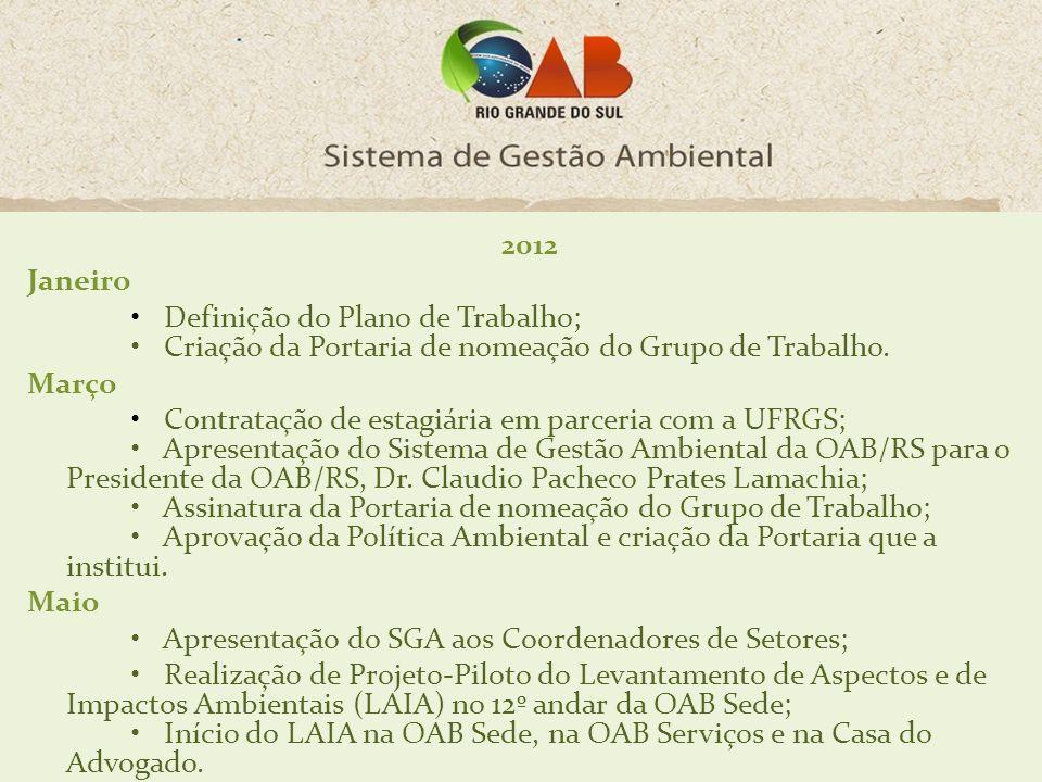 • Apresentação do SGA aos Coordenadores de Setores;