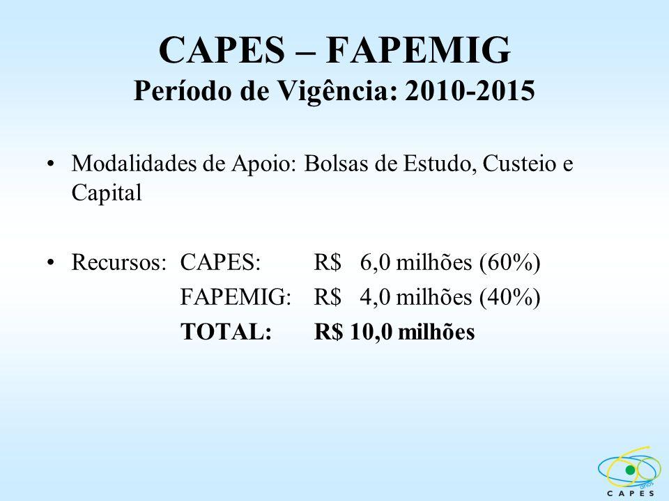 CAPES – FAPEMIG Período de Vigência: 2010-2015